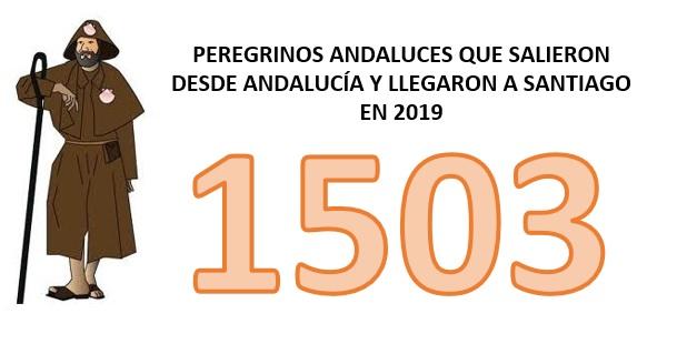 PEREGRINOS ANDALUCES QUE SALIERON DESDE ANDALUCIA Y LLEGARON A SANTIAGO ESTE AÑO (HASTA JUNIO)